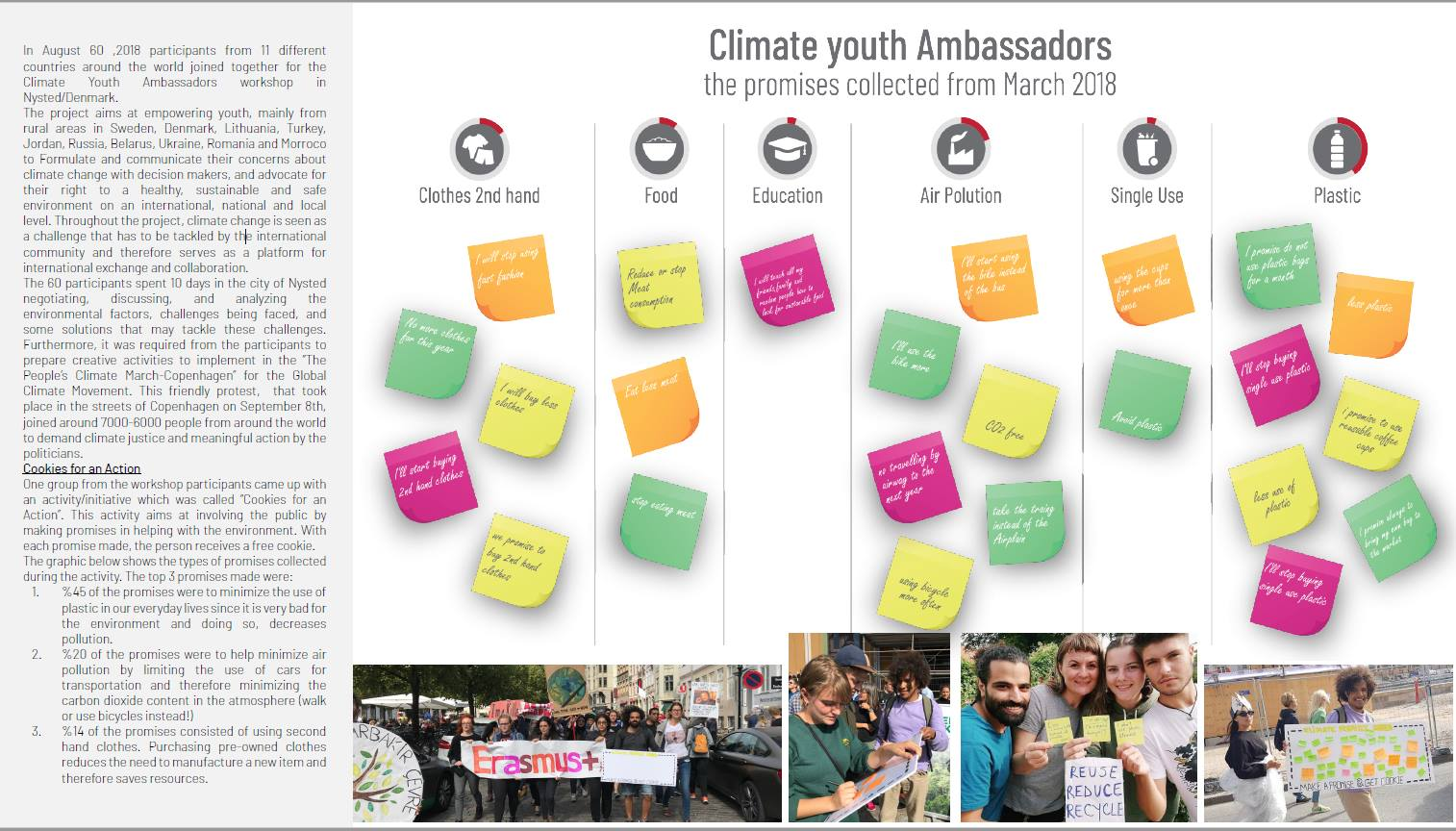 climate youth ambassadors cookies for action